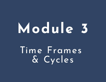 3: Time Frames & Cycles